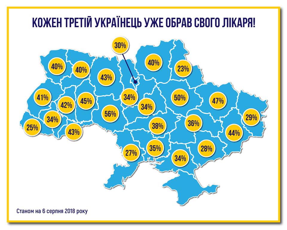 Скільки людей на території Західної України обрали сімейного лікаря?